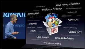 WWWDC-2012-Apple--Slide-chargee-2.jpg