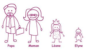 Leane blog stickers-famille