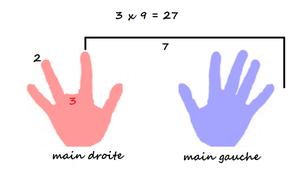 mains3
