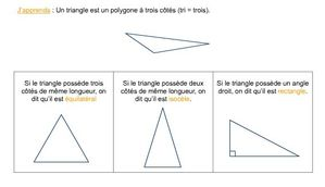 les-differents-triangles.jpg