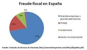 mitos_politica_fiscal4.jpg