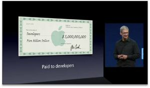 WWWDC 2012-Apple - Tim Cook-Chiffre 1