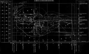 007 III ane Mapa de Eratóstenes