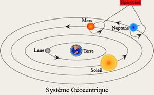 systeme-geocentrique.jpg