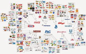 These-10-Corporations-Control-Almost-Everything-You-Buy.jpg