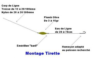 Montage-Tirette