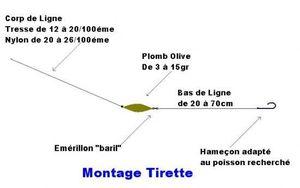 Montage-Tirette