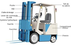 550px-Forklift_Truck-blankfr.jpg