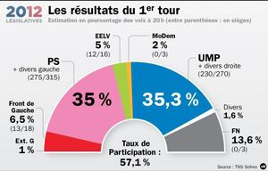 WEB-Legislatives-Resultats-2.jpg