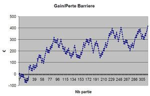 Barriere 20110905