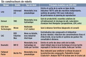 Robot-de-traite-copie-1.jpg
