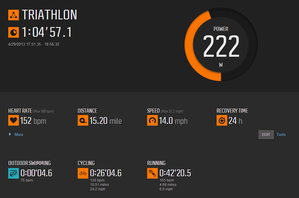 MODE TRIATHLON MOVESCOUNT SUUNTO AMBIT 2 (2)
