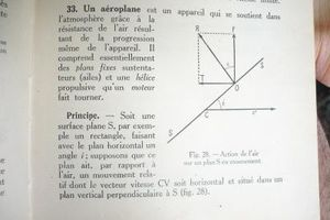 sciencextra-Comment-vole-un-avion-freebook.jpeg