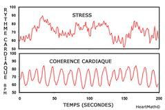 coherence-cardiaque.jpg