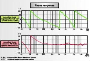 PSI-audio-phase.jpg