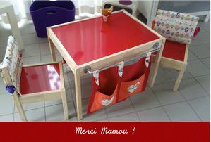 table-charlotte-blog.jpg