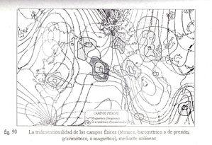 90-Tridimenisonalidad-e-los-Campos-Fisicos.jpg