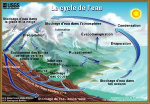 cycle-de-l-eau.jpg