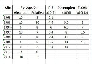 00-Tabla-de-Datos-Simple.jpg