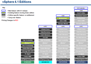 editions-vSphere.png