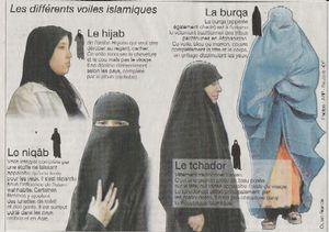 Voiles-islamiques.jpg
