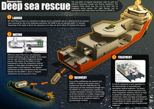 rss-swift-rescue-image1.jpg