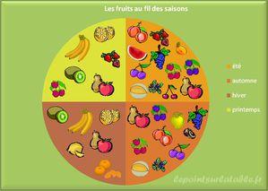 Fruits_de_saison.jpg