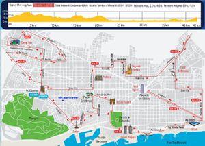 Marathon-BARCELONE---Parcours-et-denivele