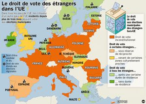 droit-de-vote-etrangers-copie-1.jpg