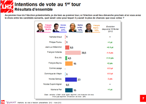 presidentielle-France-2012.3.PNG