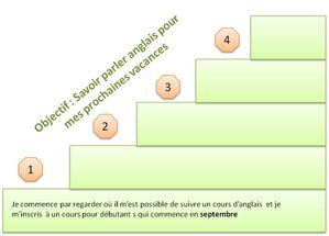 Objectifs.1.jpg