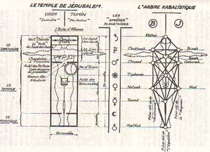 temple_salomon_arbre_kabalistique-1-.jpg