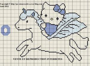 Hello Kitty - Chiffre 0 - Licorne