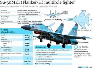 Su-30MKI--Flanker-H--multirole-fighter-infographie-Ria-Novi.jpg