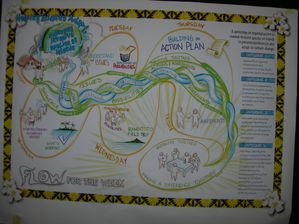 Auckland-avril 2010-dessin planning