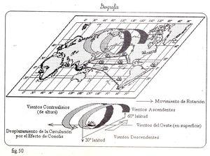 50-Vientos-Contraalisios.jpg