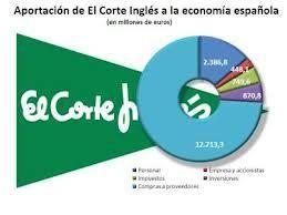 el_corte_ingles2.jpg