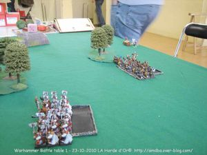 06 Warhammer Battle table 1 nains contre démons - la Horde