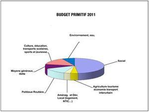 budget-copie-1.JPG