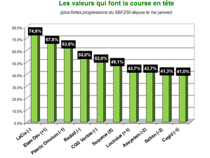 valeurs-tete-16-avril.png