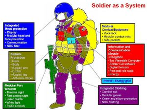 Soldier-as-a-system.jpg