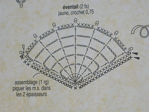 diagramme-eventail[2]