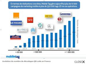 flash-mobiltag-copie-1.JPG