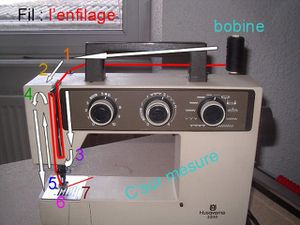 enfiler ca machine à coudre