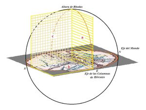 003-Mapa-de-Anaximandro-con-Planos-de-Simetria.jpg