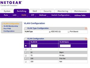 Netgear Vlan switch config guide - Howto-networking