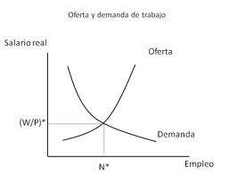 ecuacion_trabajo.jpg