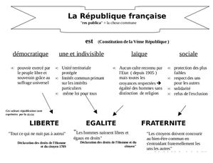 schema republique