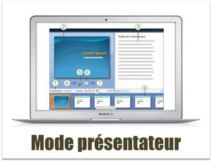 Powerpoint-Mode présentateur-Slide at Work 1