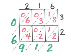 multiplication-jalousie.jpg